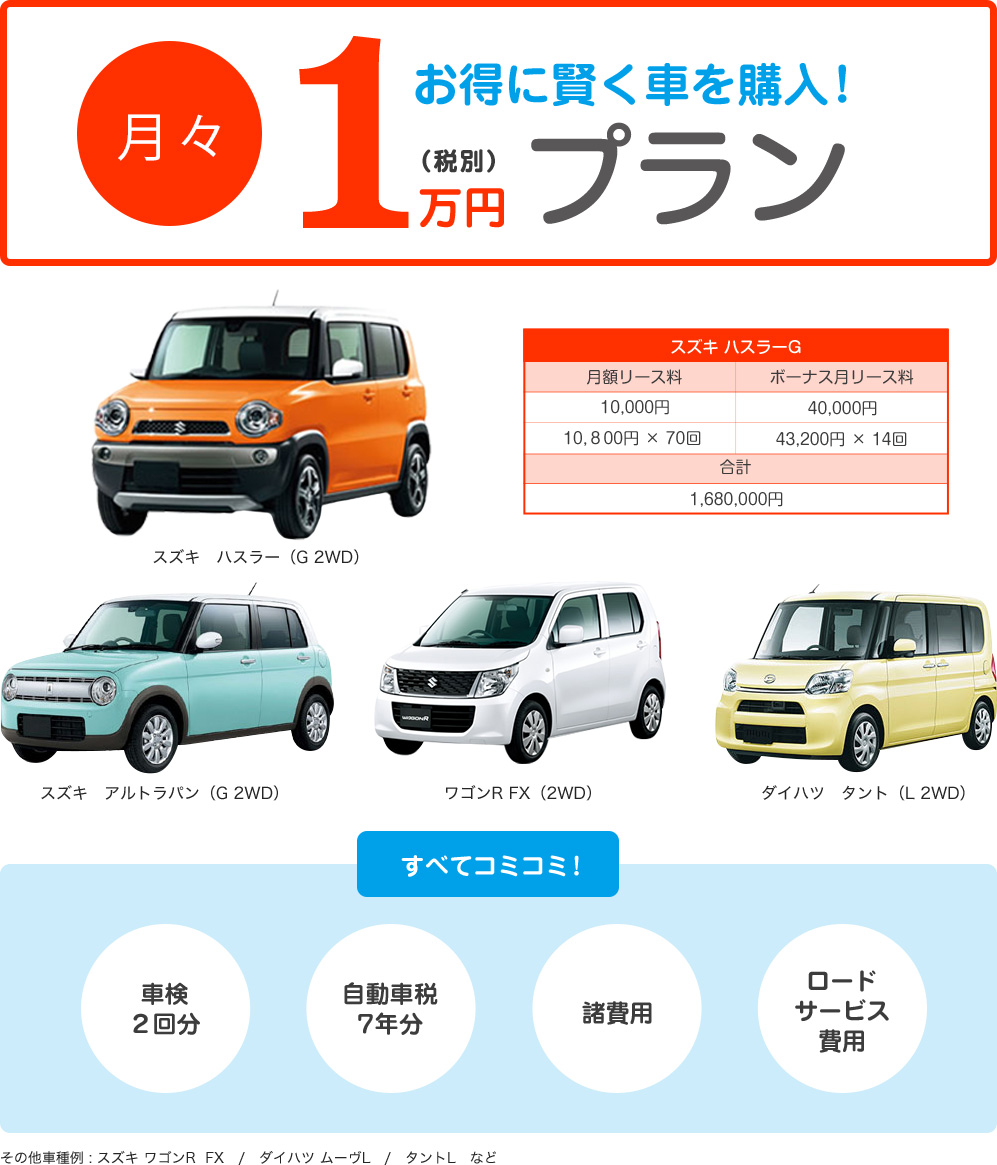 月々1万円プラン