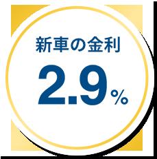 新車の金利2.9%